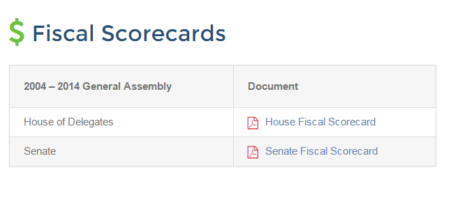 VTP Fiscal Scorecard Screenshot